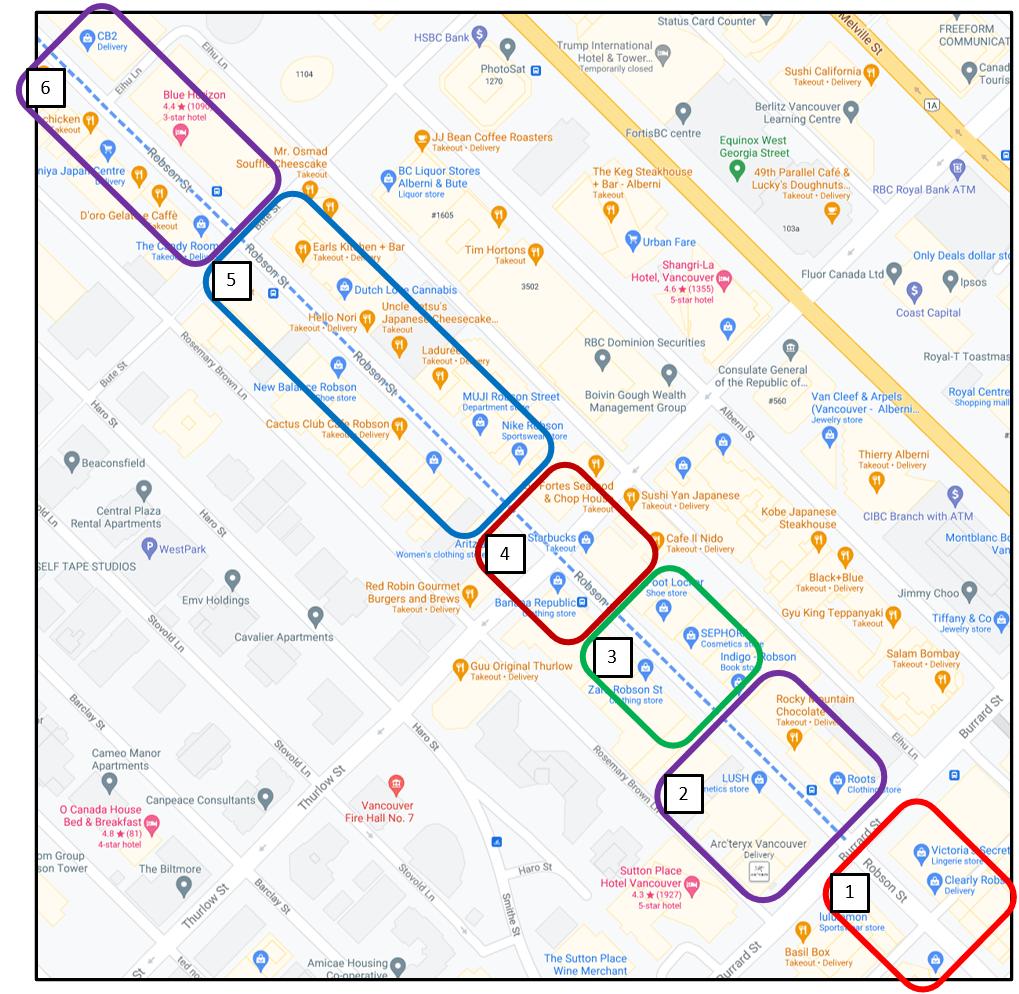 Retail Profile 'Tour Zones' for Robson Street