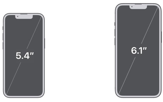 """iPhone 13 mini"" and ""iPhone 13"" screen sizes"